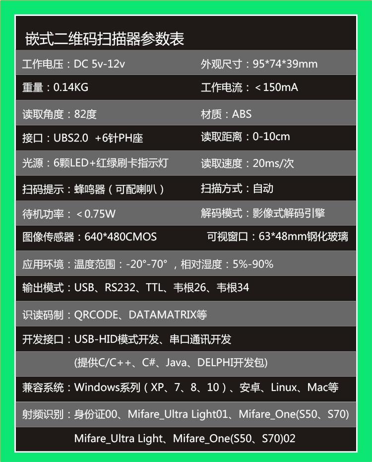 嵌入式BOB体育娱乐参数模板.jpg
